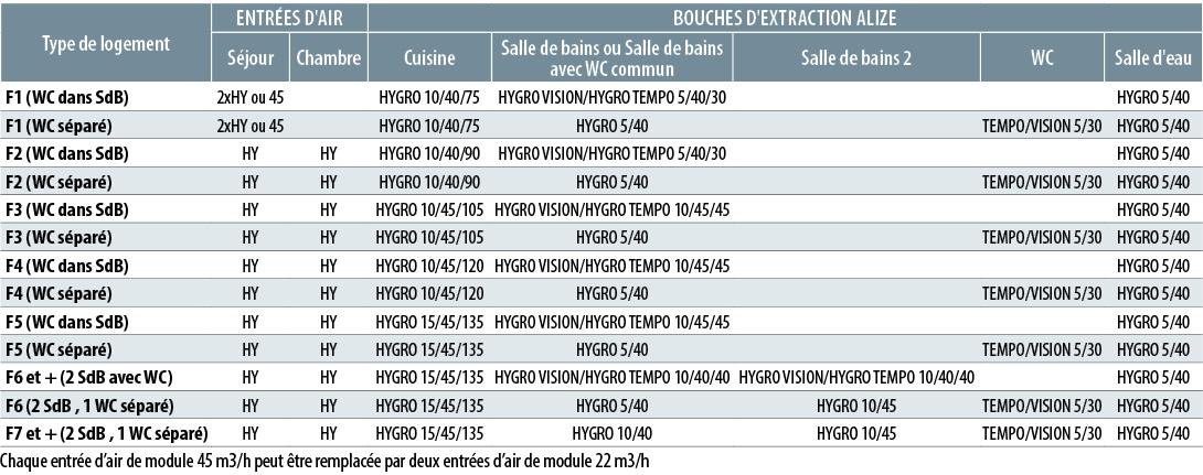 1112-1113-SELEC-Bouches-161206.jpg