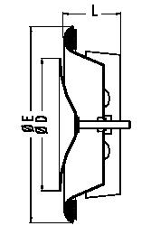 BMI-dim
