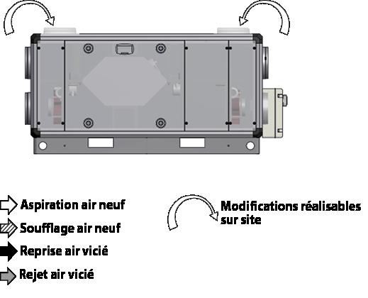 CAD-HR-BASIC-V-config