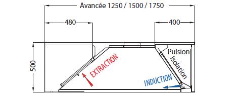 NOVAX-90-10-dim