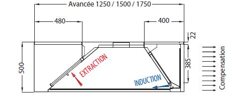 NOVAX-CONFORT-90-10-dim