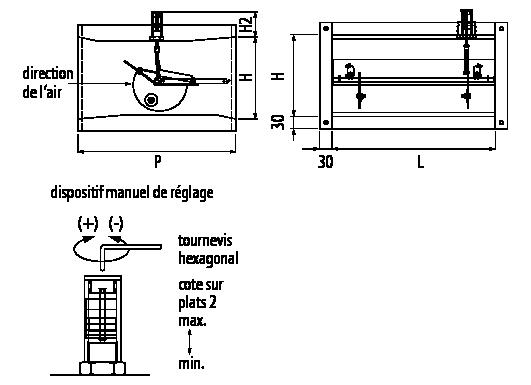 RDGR-dim